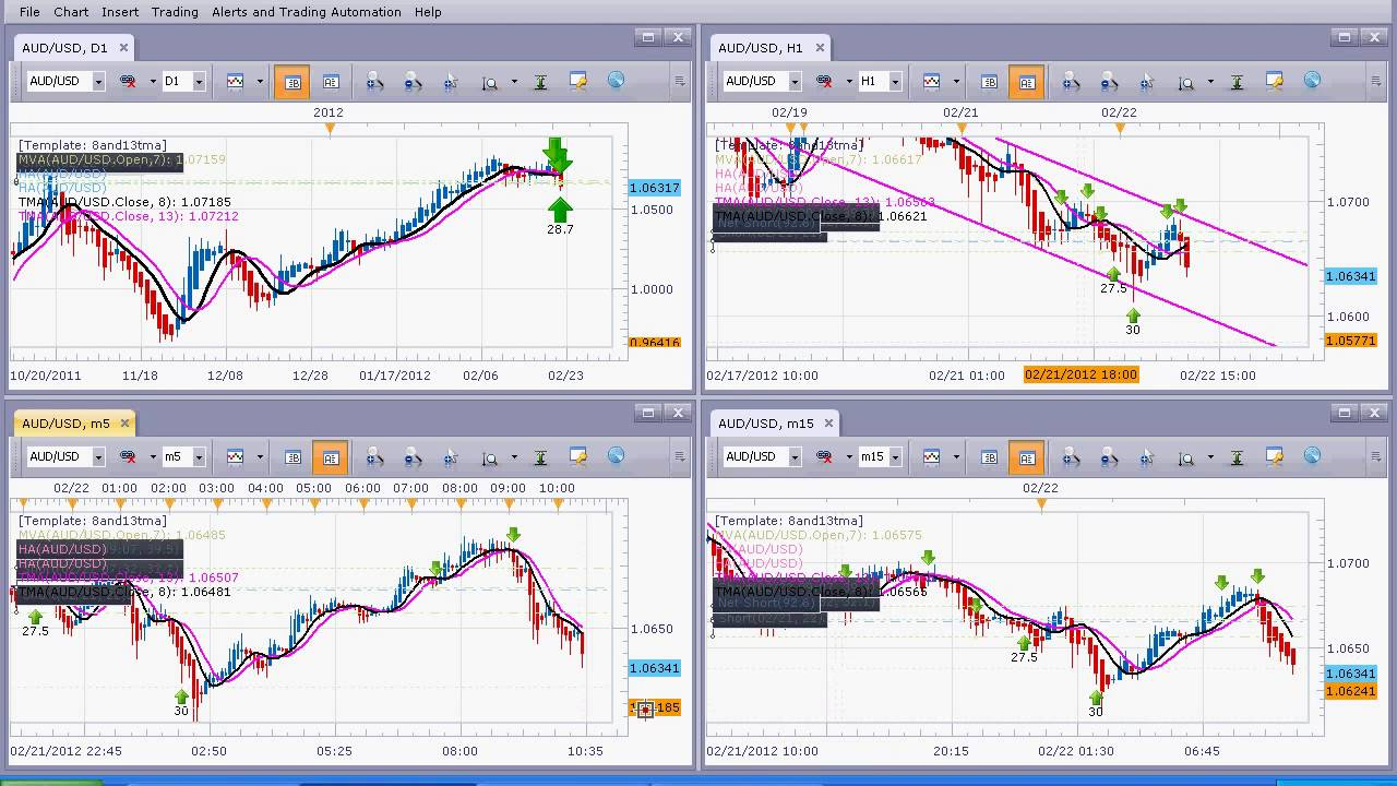Option trading strategies in india pdf filetype ppt