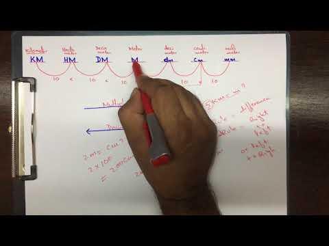 Conversion of units of Length( Kilometer to meter, decimeter, centimeter, milimeter) in urdu/hindi