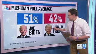 Biden leading in polls a week from election
