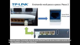 Hardware installation of TP-LINK wireless routers(Cable Modem, TV cable)