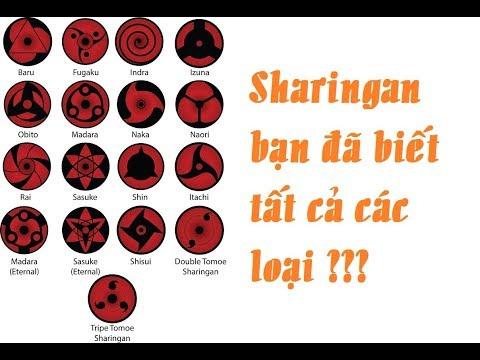 Boruto   Có bao nhiêu loại sharingan trong Naruto/Boruto ? Bạn sẽ ngạc nhiên vì con số đấy !
