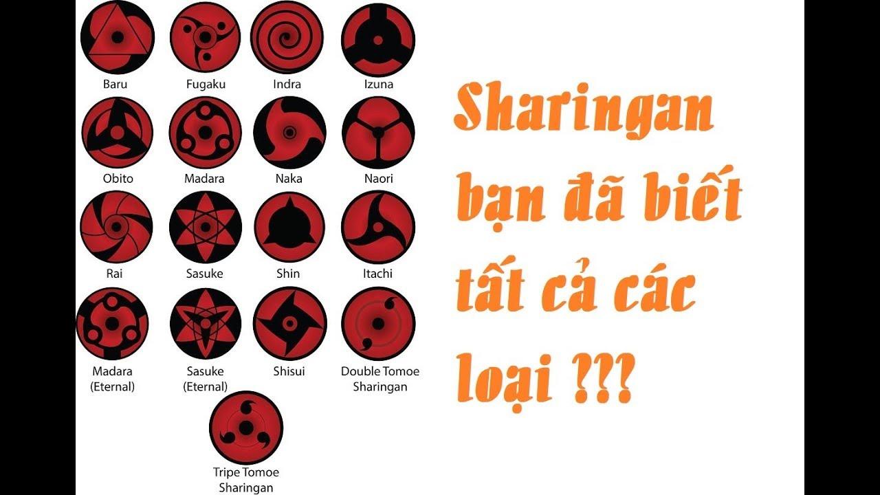 Boruto | Có bao nhiêu loại sharingan trong Naruto/Boruto ? Bạn sẽ ngạc nhiên vì con số đấy !