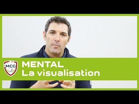 Mental Golf: La visualisation