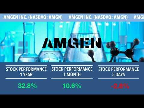 Alpho | Pharmaceutical Stocks Movement