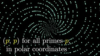 Why do prime numbers make these spirals?