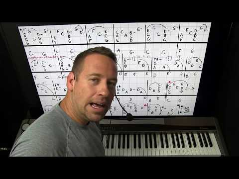 Piano Lesson - Bring Me A Higher Love