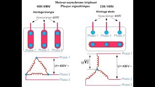 Cour N 02: choix de couplage d'un moteur asynchrone triphasé