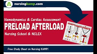 What is preload and afterload overview ICU Meds Afterload Nursing KAMP NCLEX 2019