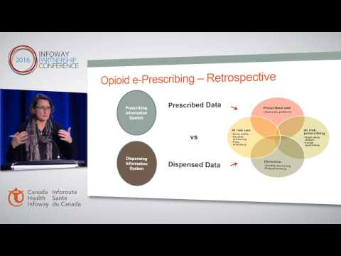 Opioid Misuse, Patient Safety and the Power of e-Prescribing