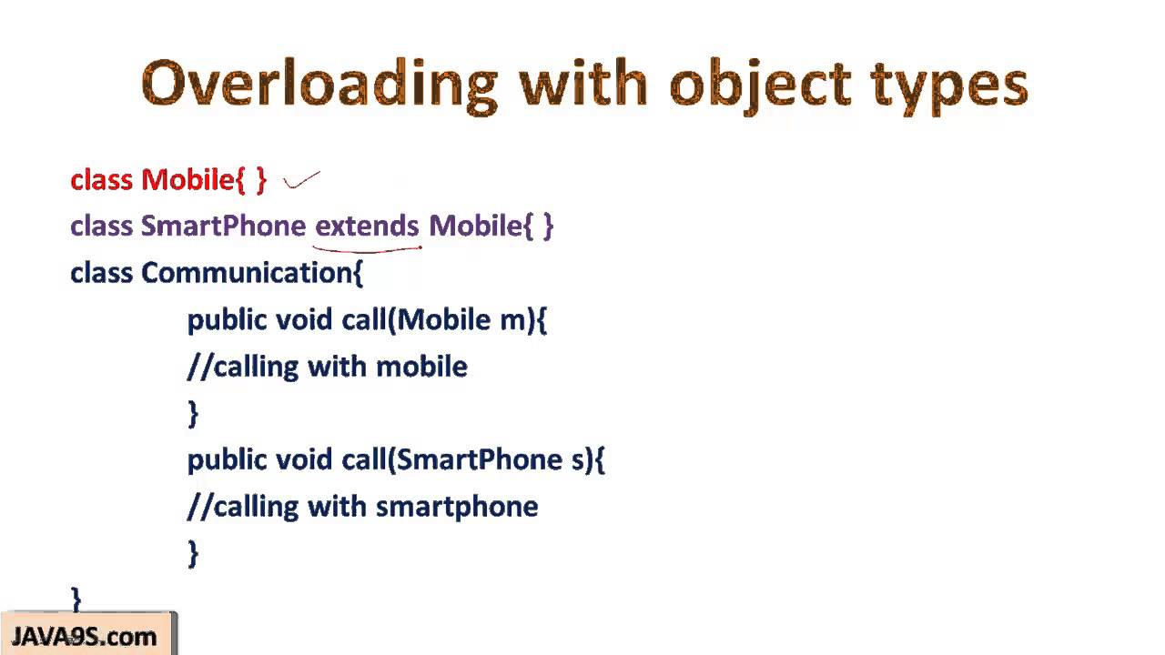 Java tutorial 17 overloading in java java beginners java tutorial 17 overloading in java java beginners tutorials by java9s baditri Gallery