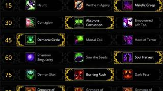 Warlock - Affliction Tower Challenge Guide 7.3.5 (No Slow Ring!)