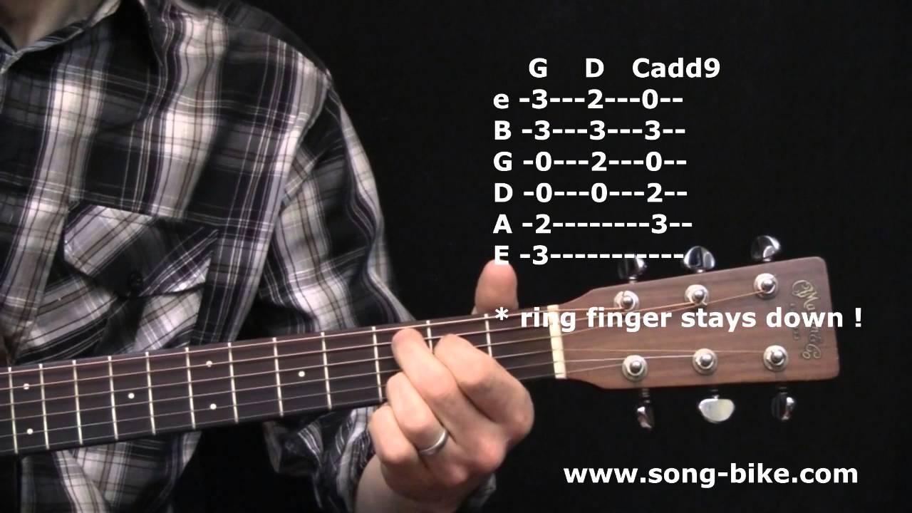 Small Town Guitar Lesson Video John Mellencamp Youtube
