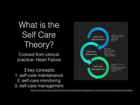 Theory of Self Care in Chronic Illness