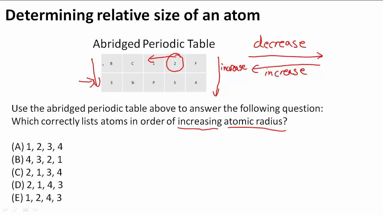 Determining relative size of an atom youtube gamestrikefo Choice Image