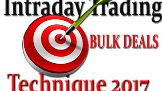 Intraday Trading Strategy in Stock market : no indicators and fundamentals required