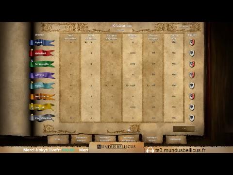 Mundus 4 vs 4 Pro newgame +