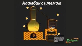 Аламбик с шлемом(, 2013-10-22T13:56:26.000Z)