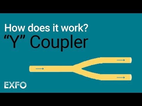 Y Coupler - EXFO's Animated Glossary of Fiber Optics