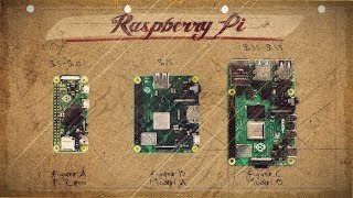 raspberry-pi-all-you-need-to-know