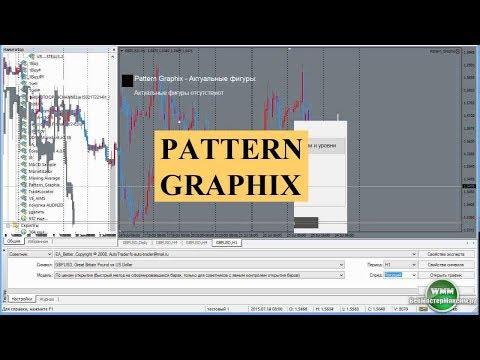 Индикатор Форекс фигур  - Pattern Graphix
