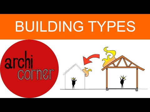 AC 004 Building Types