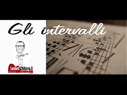 CHITARRA, TEORIA E ORECCHIO: GLI INTERVALLI MUSICALI - LEZIONE - TUTORIAL