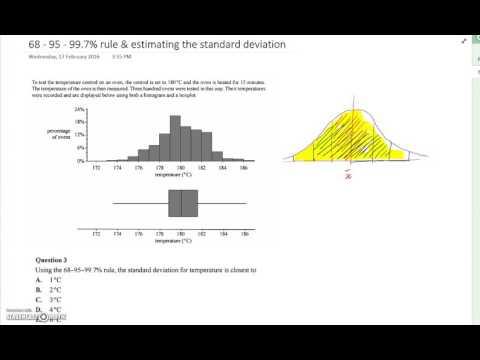 Estimating the standard deviation from a histogram/boxplot