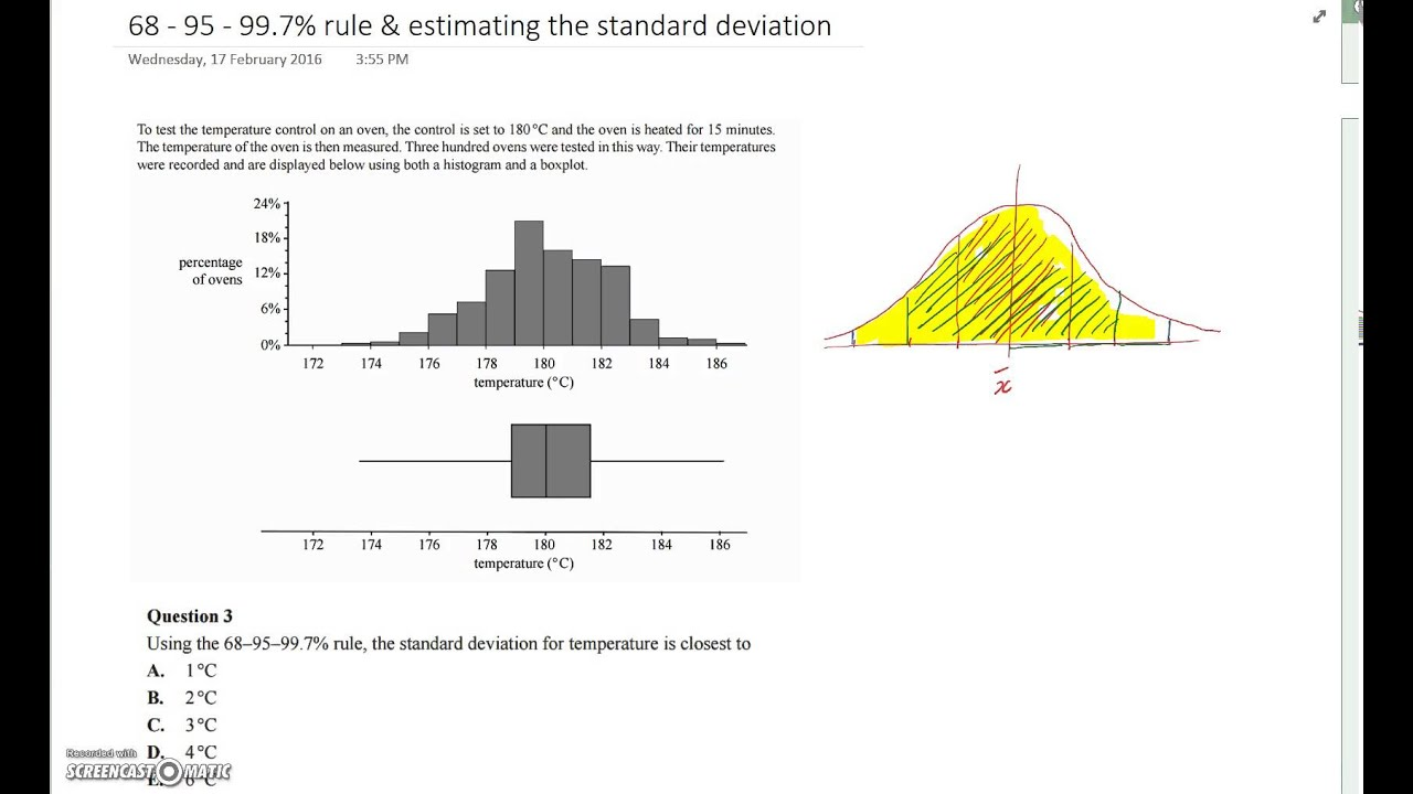 Estimating The Standard Deviation From A Histogram Boxplot Youtube When We Draw Force Diagram Represent Box By Dot Two