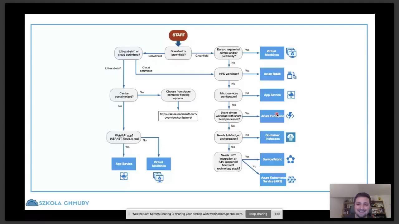 Architektura w Microsoft Azure - Szkolenie Live