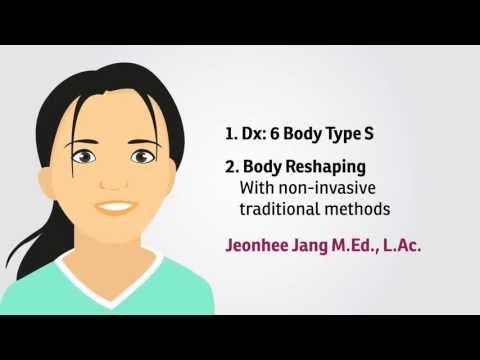 Body Reshaping - San Francisco Union Square