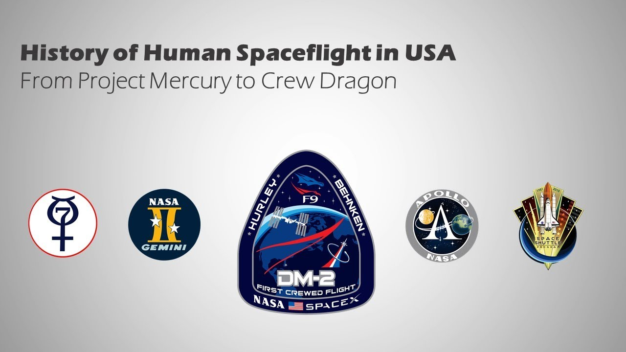 The History of Human Spaceflight in USA, from Mercury to SpaceX Crew Dragon.