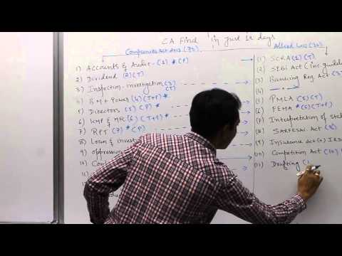 How to complete corporate & allied law in 12 days