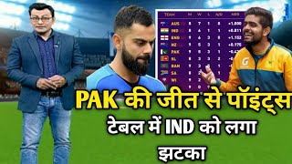 India vs Pakistan match after points table | ind vs pak point table | World Cup points table
