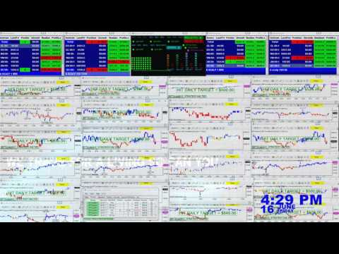 0 Automated PRO Trading Software
