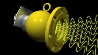 Radyometrik Ölçüm Prensibi