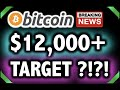 Pi Network UpdateQuestion &AnswerBitcoin Price - YouTube