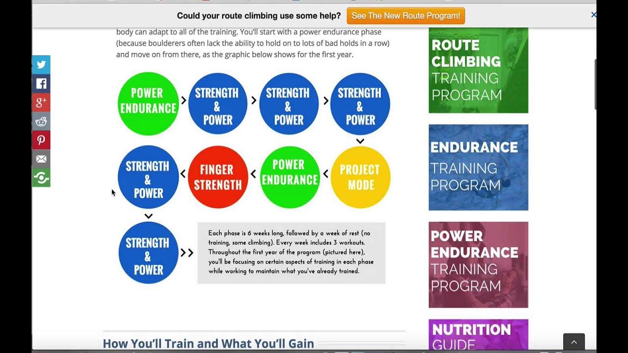 Bouldering Training Program - TrainingBeta
