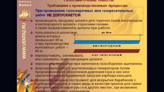 Курс пожарно технического минимума Ставрополь