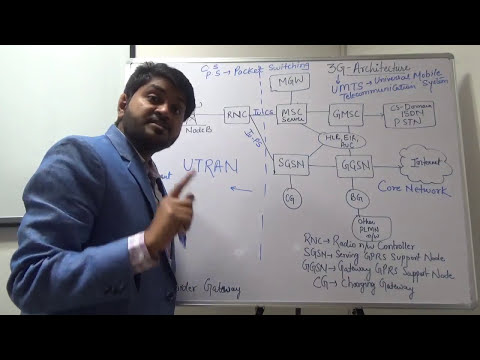 3G Architecture in Hindi/Urdu | UMTS Architecture | Learn telecommunication in hindi by Expert