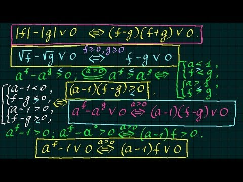 Логарифмические неравенства, формулы и онлайн калькуляторы