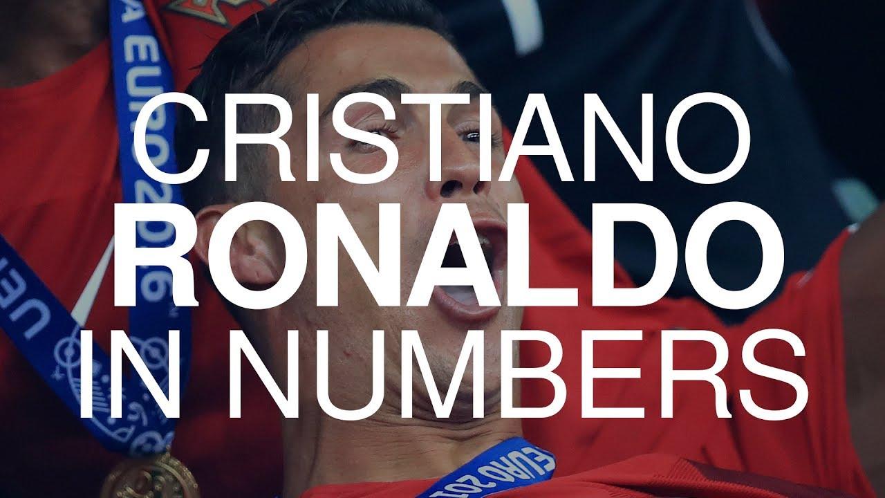 Кариерата на Кристијано Роналдо низ броеви