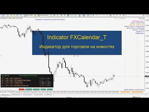 Для торговли на новостях индикатор FXCalendar_T