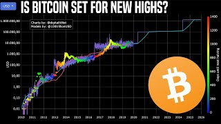 Bitcoin Data Science | Are We On Course For New Parabolic Highs?