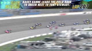 2011 AAA Texas 500 Race Rewind
