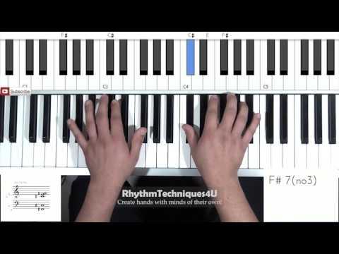 Ed Sheeran | Shape of You | Piano Tutorial