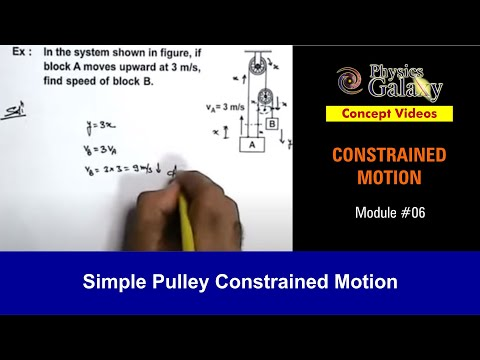 6 Class 11th Physics Constrained Motion Simple Pulley
