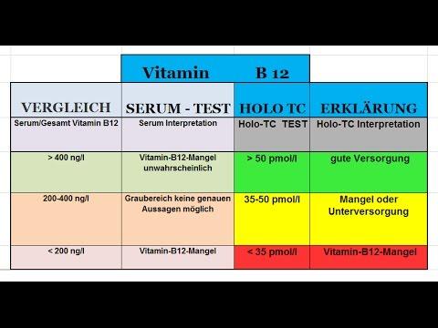 Vitamin B12 - der kleine König unter den Vitaminen