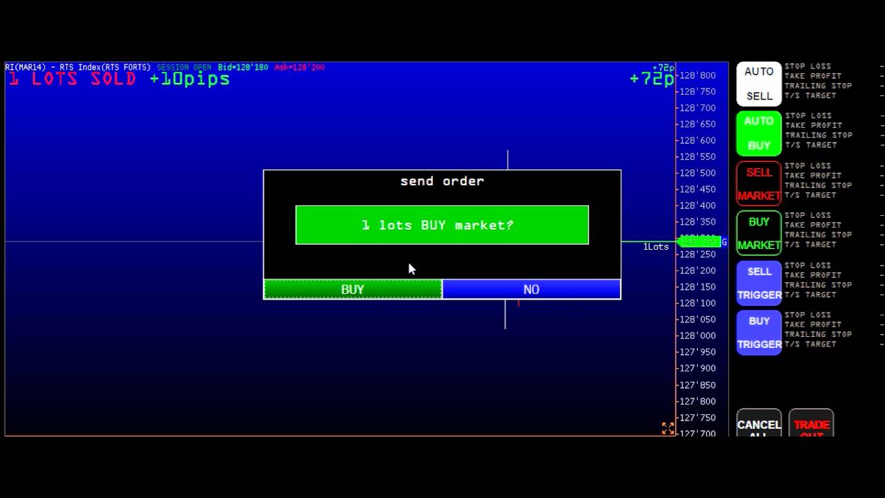 Кластерная торговля форекс торговля на форекс на автопилоте