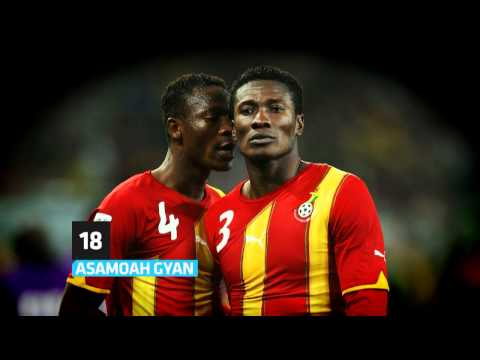 Top 20: African Soccer Legends: Asamoah Gyan