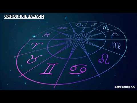 ЛЕВ - гороскоп на апрель 2020 года